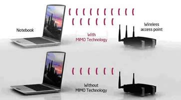 mimovssisotechnology2
